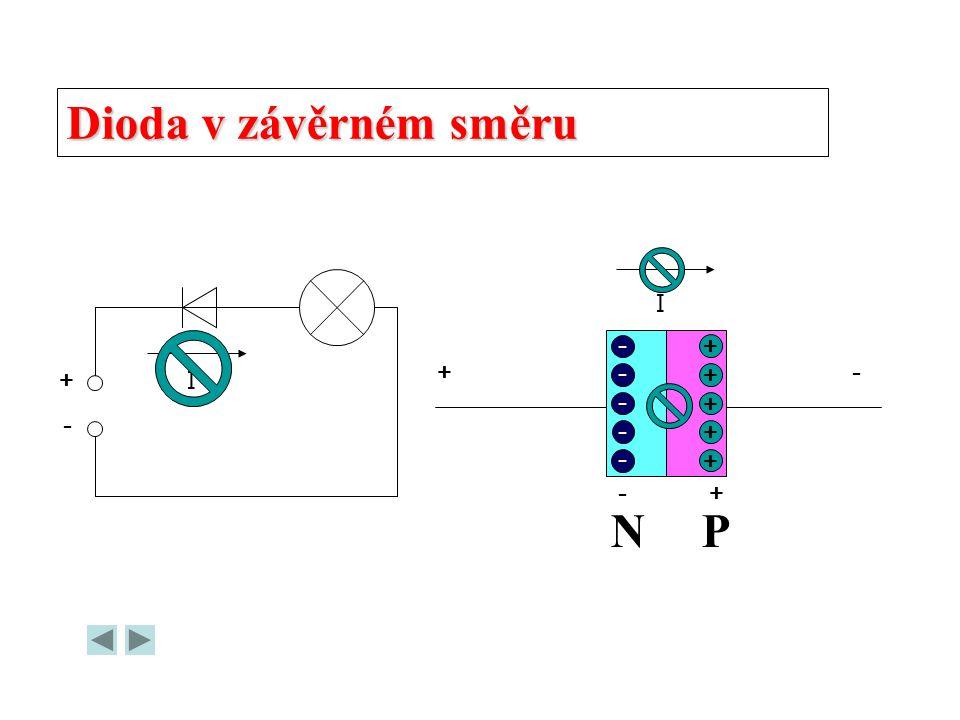 Voltampérová charakteristika diody propustný směr závěrný směr