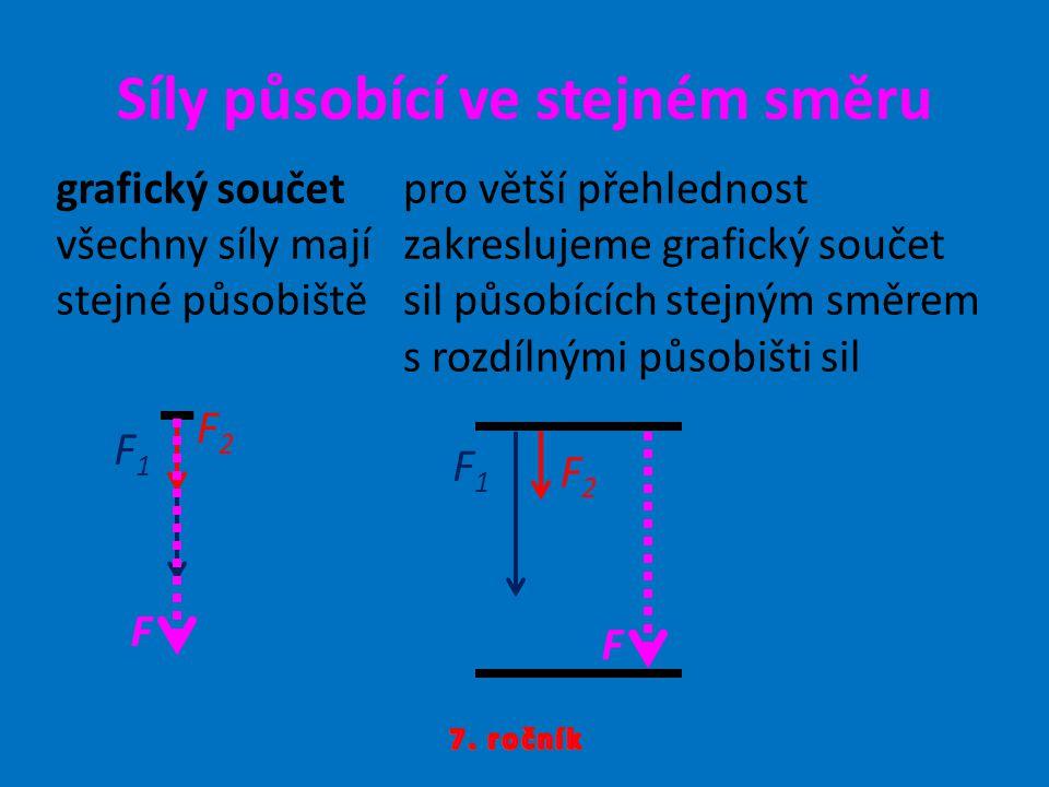 Síly působící ve stejném směru grafický součet všechny síly mají stejné působiště F1F1 F2F2 F pro větší přehlednost zakreslujeme grafický součet sil p