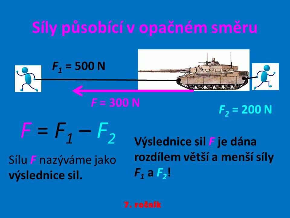 Síly působící v opačném směru F 2 = 200 N F 1 = 500 N F = 300 N F = F 1 – F 2 Sílu F nazýváme jako výslednice sil. Výslednice sil F je dána rozdílem v