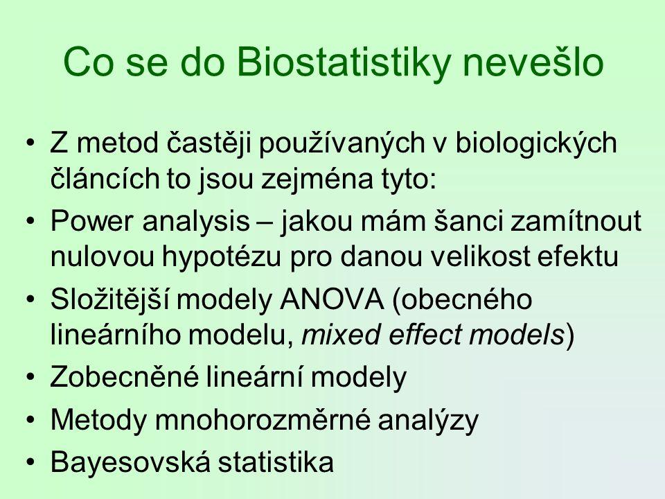 Co se do Biostatistiky nevešlo Z metod častěji používaných v biologických článcích to jsou zejména tyto: Power analysis – jakou mám šanci zamítnout nu
