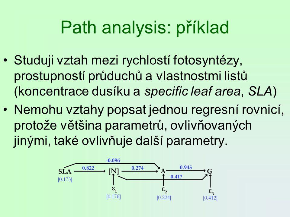 Path analysis: příklad Studuji vztah mezi rychlostí fotosyntézy, prostupností průduchů a vlastnostmi listů (koncentrace dusíku a specific leaf area, S