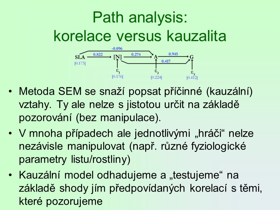 Path analysis: literatura Bill Shipley (2004): Cause and Correlation in Biology - A User s Guide to Path Analysis, Structural Equations and Causal Inference.