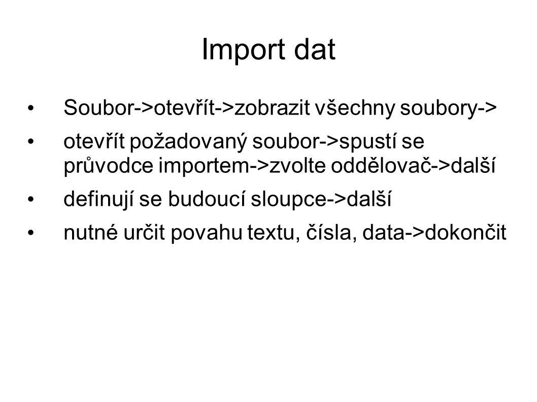 Import dat Soubor->otevřít->zobrazit všechny soubory-> otevřít požadovaný soubor->spustí se průvodce importem->zvolte oddělovač->další definují se budoucí sloupce->další nutné určit povahu textu, čísla, data->dokončit