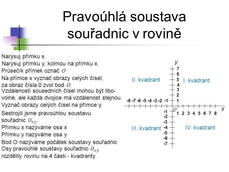 Pravoúhlá soustava souřadnic v rovině Narýsuj přímku x. Narýsuj přímku y, kolmou na přímku x. Průsečík přímek označ O Na přímce x vyznač obrazy celých