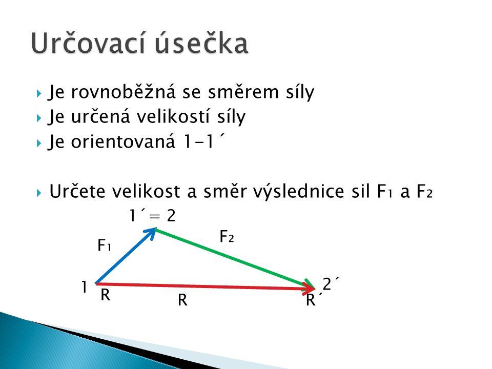  Je rovnoběžná se směrem síly  Je určená velikostí síly  Je orientovaná 1-1´  Určete velikost a směr výslednice sil F₁ a F₂ F₂ F₁ R 1 1´= 2 2´ R R