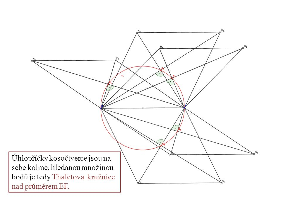 Úhlopříčky kosočtverce jsou na sebe kolmé, hledanou množinou bodů je tedy Thaletova kružnice nad průměrem EF.