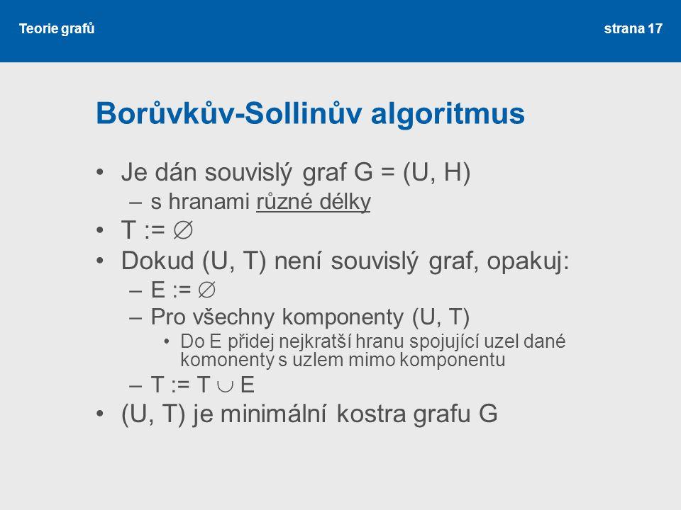 Teorie grafů Borůvkův-Sollinův algoritmus Je dán souvislý graf G = (U, H) –s hranami různé délky T :=  Dokud (U, T) není souvislý graf, opakuj: –E :=