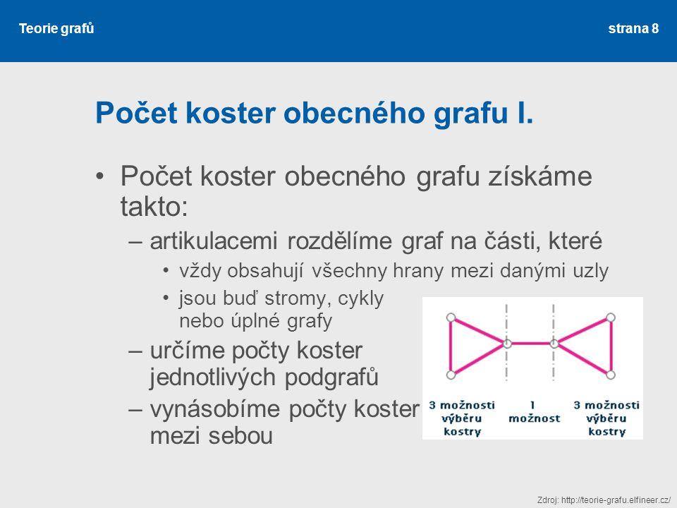Teorie grafů Počet koster obecného grafu I. Počet koster obecného grafu získáme takto: –artikulacemi rozdělíme graf na části, které vždy obsahují všec