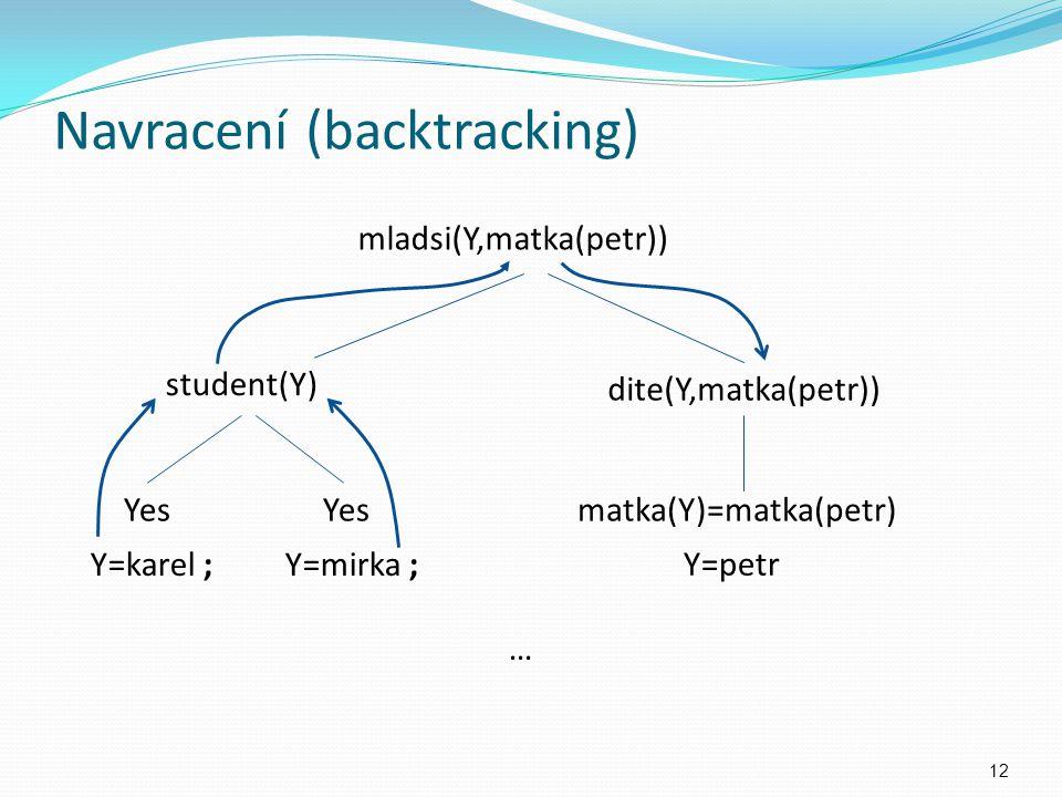 Navracení (backtracking) 12 mladsi(Y,matka(petr)) student(Y) dite(Y,matka(petr)) Yes Y=karel ; Yes Y=mirka ; matka(Y)=matka(petr) Y=petr …