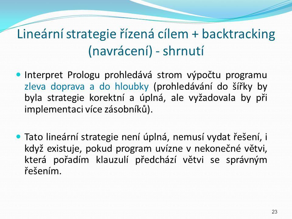 Lineární strategie řízená cílem + backtracking (navrácení) - shrnutí Interpret Prologu prohledává strom výpočtu programu zleva doprava a do hloubky (prohledávání do šířky by byla strategie korektní a úplná, ale vyžadovala by při implementaci více zásobníků).