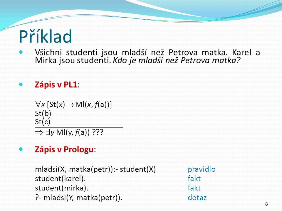 Všichni studenti jsou mladší než Petrova matka. Karel a Mirka jsou studenti. Kdo je mladší než Petrova matka? Zápis v PL1:  x [St(x)  Ml(x, f(a))] S