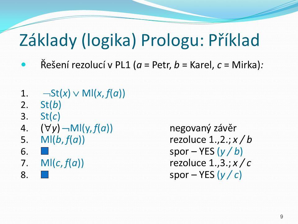 Řešení v Prologu: mladsi(X, matka(petr)):- student(X).pravidlo student(karel).fakt student(mirka).fakt ?- mladsi(Y, matka(petr)).dotaz Překladač provádí unifikaci a rezoluci, lineární strategie řízená cílem: 1) Cíl ?- mladsi(Y, matka(petr)) unifikuje s mladsi(X, matka(petr)), Y=X; 2) Generuje nový cíl: ?- student(Y) 3) Unifikuje tento cíl s 2.