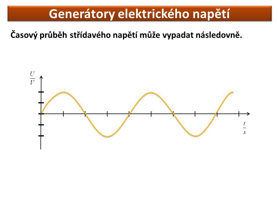 Generátory elektrického napětí Časový průběh střídavého napětí může vypadat následovně.