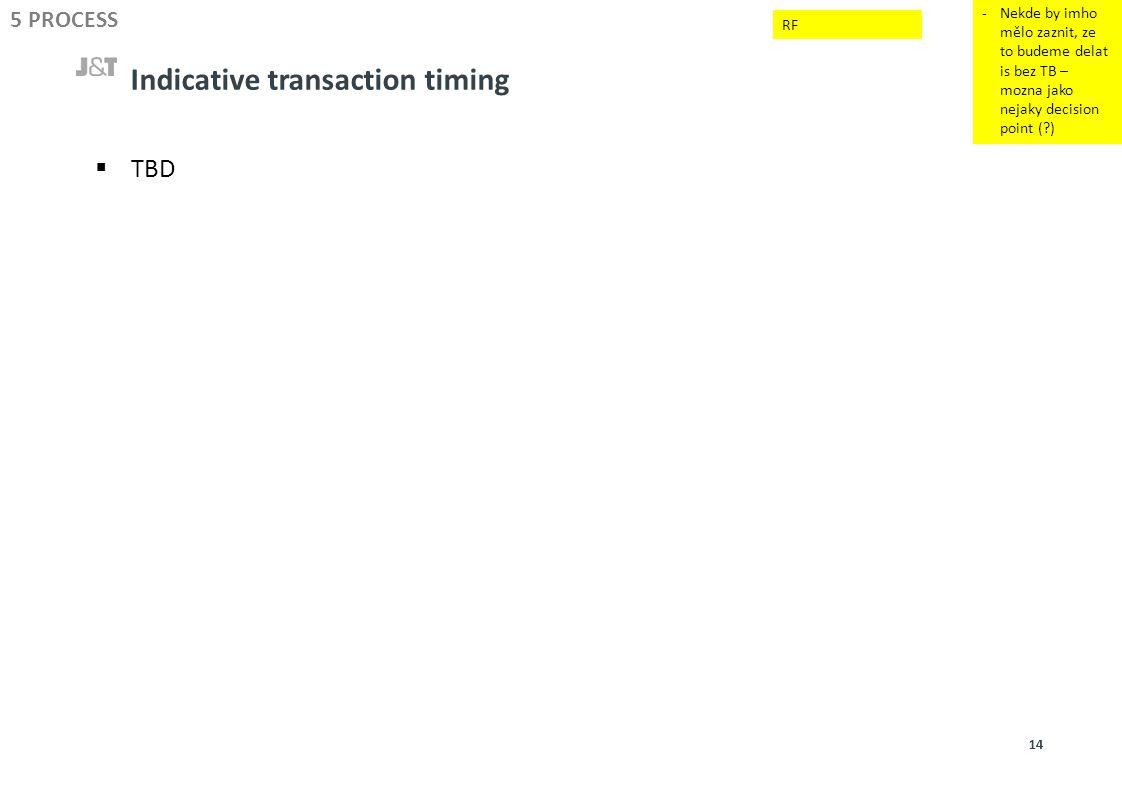Indicative transaction timing 14 5 PROCESS RF -Nekde by imho mělo zaznit, ze to budeme delat is bez TB – mozna jako nejaky decision point (?)  TBD