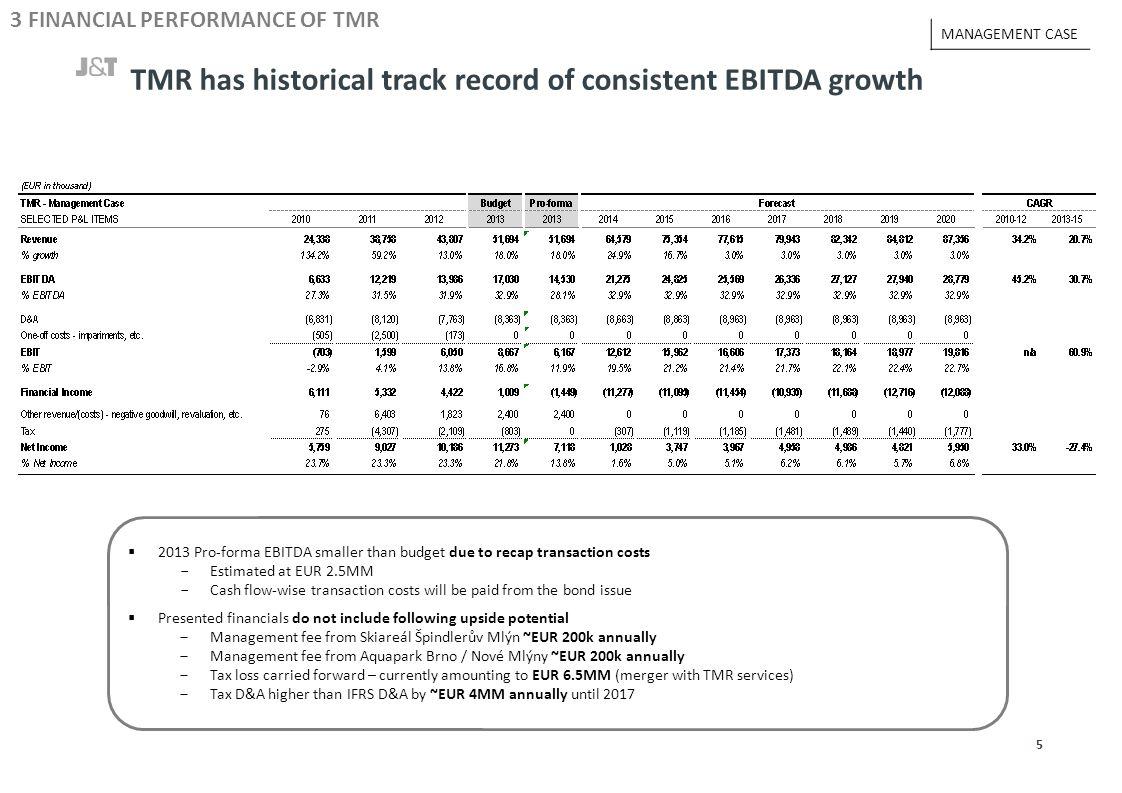 Term sheet (1/2) – EUR 70MM Senior bond issue 16 4 RECAPITALIZATION