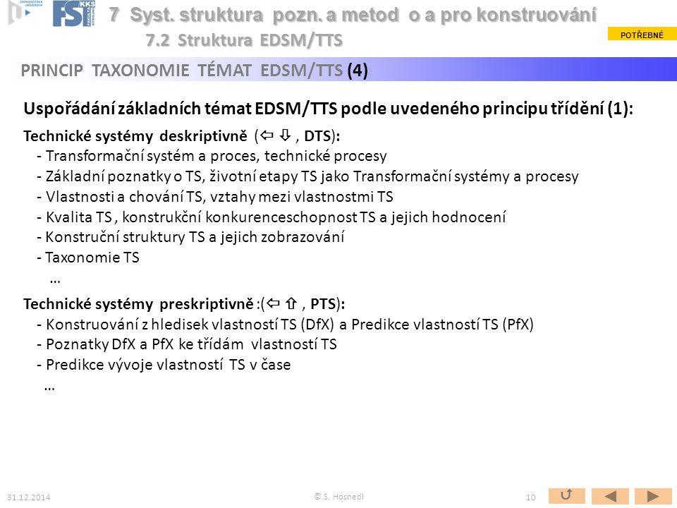 """Obr.: Základní struktura systematické """"mapy poznatků a metod o a pro konstruování v Engineering Design Science and Methodology (EDSM) podložené Teorií technických systémů (TTS) - EDSM/TTS [Hubka&Eder 1996], příp."""