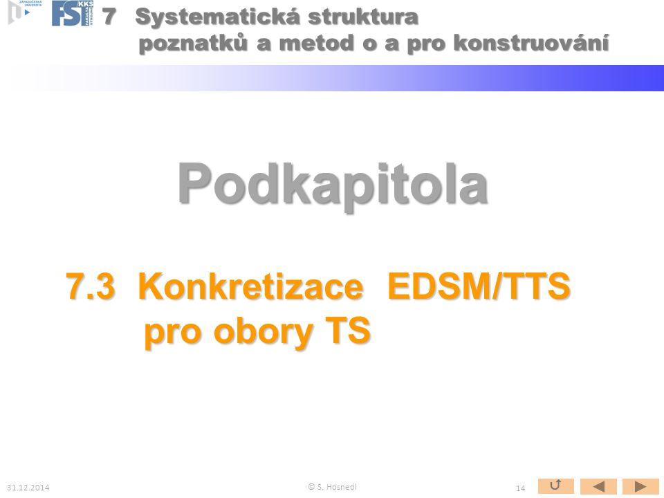 Charakteristika uvedeného pojetí, taxonomie a uspořádání témat EDSM/TTS: Na uvedeném pojetí prezentovaném v [Hubka&Eder 1996] jako Engineering Design Science (EDS), příp.