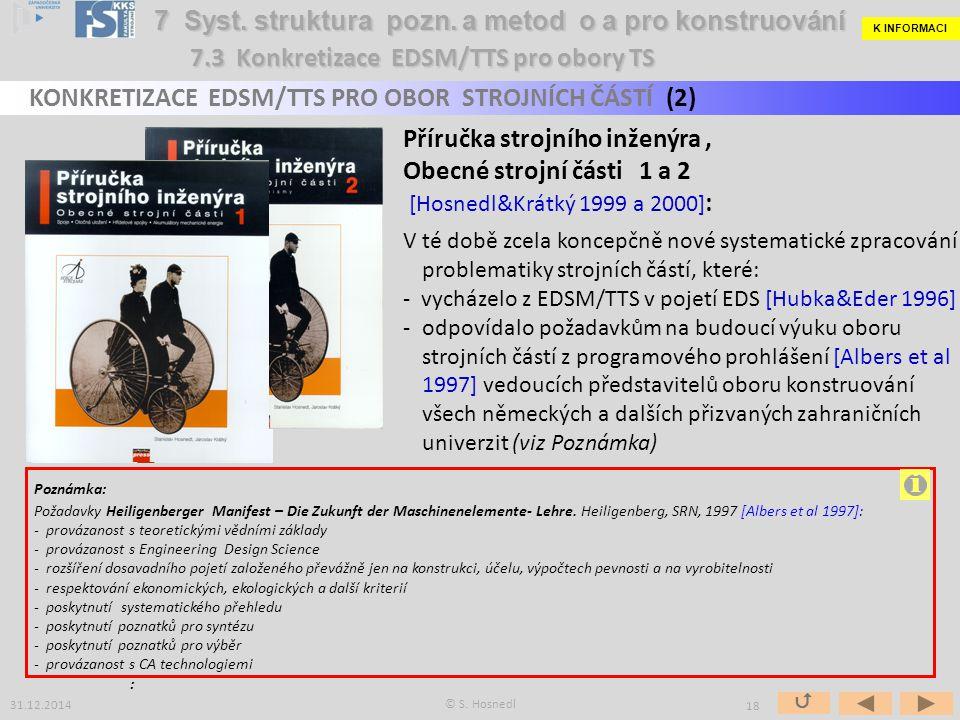 KONKRETIZACE EDSM/TTS PRO OBOR STROJNÍCH ČÁSTÍ (1) K INFORMACI Obr.: Znázornění oblasti TTS&MTS obecných poznatků EDSM/TTS pro TS konkretizovaných pro obor Strojních částí (SČ) 17 7.3 Konkretizace EDSM/TTS pro obory TS © S.