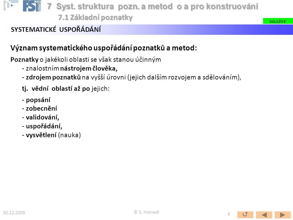 Obr.: Příklad intuitivně uspořádaného souboru poznatků a metod (získaných naučením i praxí) INTUITIVNÍ USPOŘÁDÁNÍ POTŘEBNÉ 7 Syst.