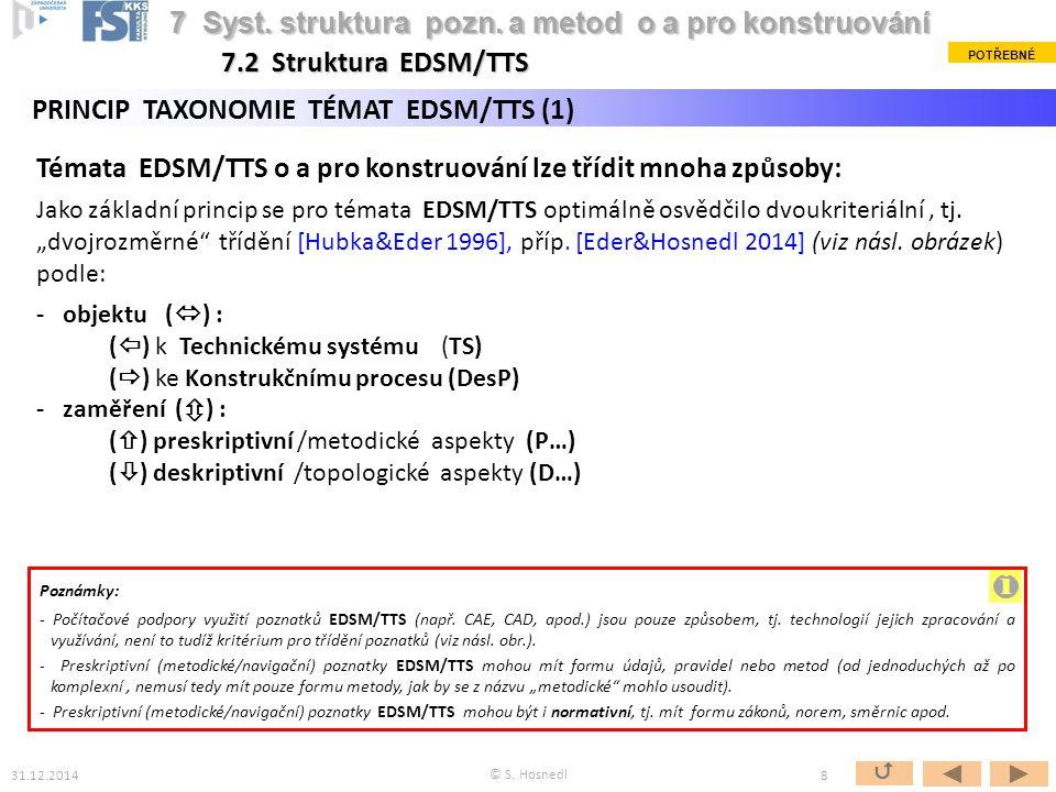 PRINCIP TAXONOMIE TÉMAT EDSM/TTS (1) Témata EDSM/TTS o a pro konstruování lze třídit mnoha způsoby: Jako základní princip se pro témata EDSM/TTS optimálně osvědčilo dvoukriteriální, tj.