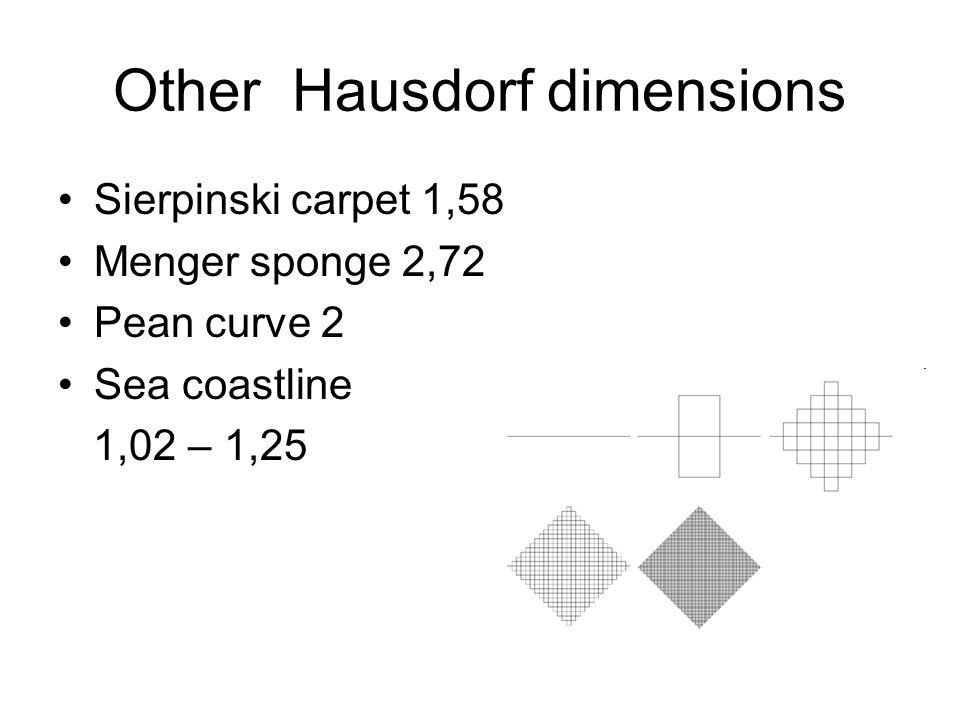 Other Hausdorf dimensions Sierpinski carpet 1,58 Menger sponge 2,72 Pean curve 2 Sea coastline 1,02 – 1,25