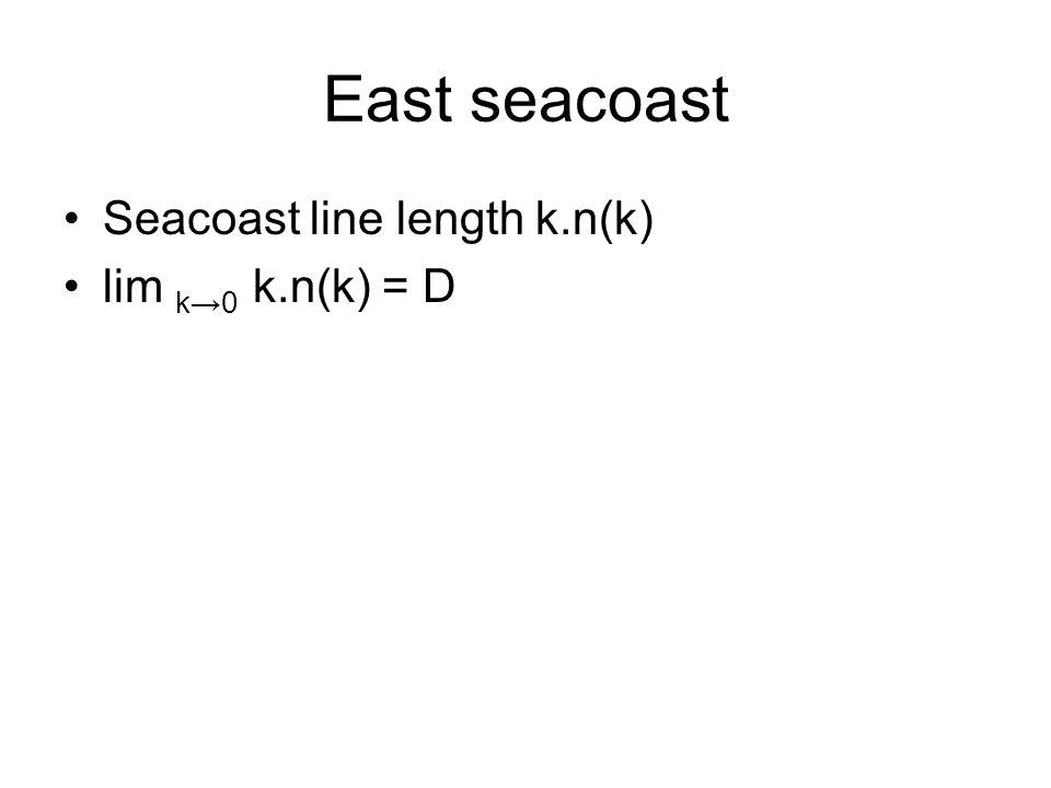 East seacoast Seacoast line length k.n(k) lim k→0 k.n(k) = D