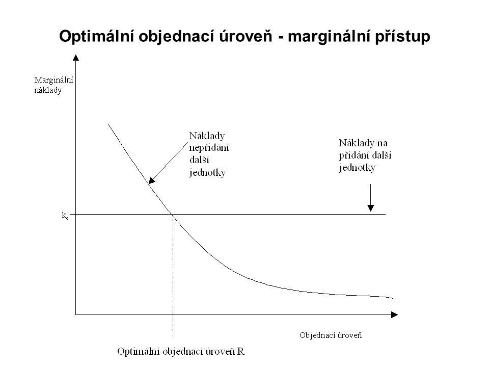1.Určení optimální velikosti objednávky 2.Objednací úroveň = střední hodnotě poptávky během objednací doby 3.Náklady na přidání jednotky 4.Náklady na nepřidání jednotky: vznikají, pokud je jednotka požadována S rostoucí velikostí pojistné zásoby klesá pravděpodobnost poptávky po další jednotce.