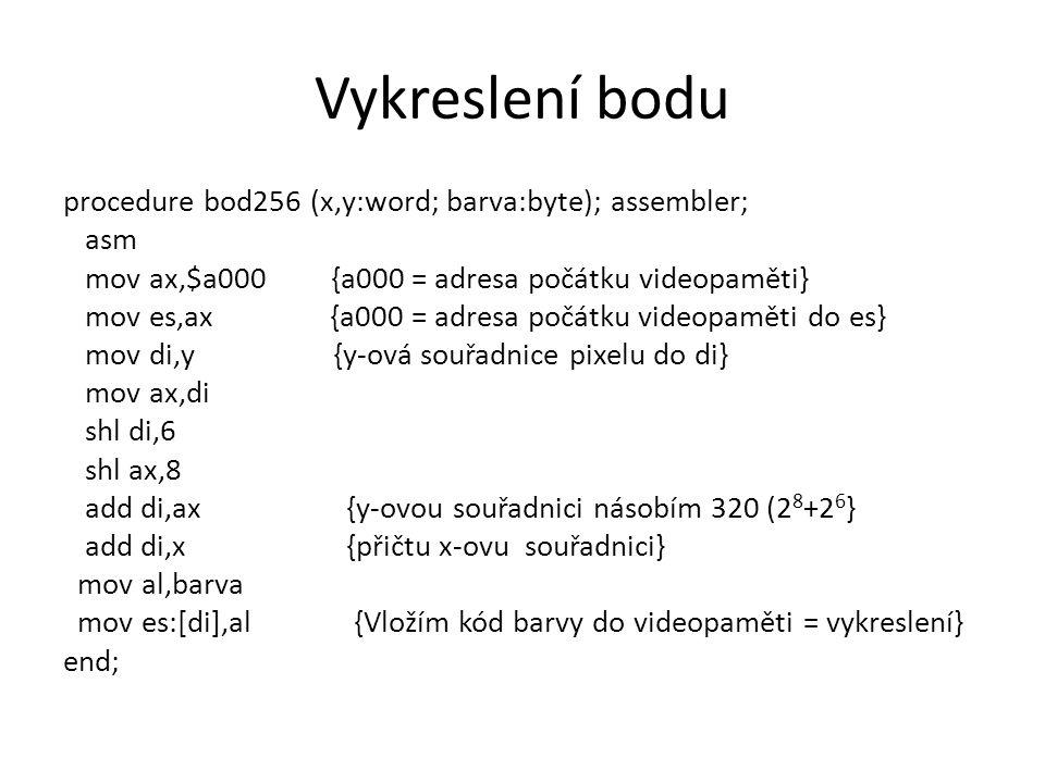 Vykreslení bodu procedure bod256 (x,y:word; barva:byte); assembler; asm mov ax,$a000 {a000 = adresa počátku videopaměti} mov es,ax {a000 = adresa počá