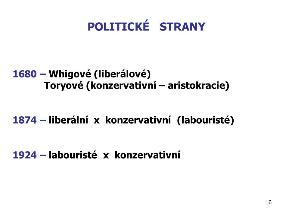 16 POLITICKÉ STRANY 1680 – Whigové (liberálové) Toryové (konzervativní – aristokracie) 1874 – liberální x konzervativní (labouristé) 1924 – labouristé x konzervativní