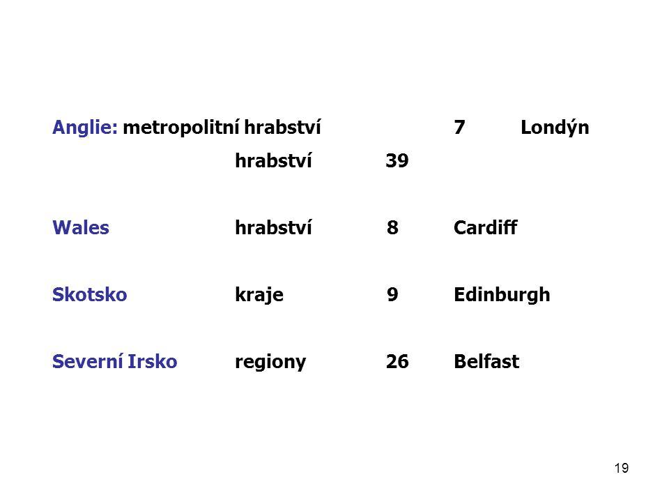 19 Anglie: metropolitní hrabství7Londýn hrabství 39 Wales hrabství8Cardiff Skotsko kraje9Edinburgh Severní Irsko regiony 26Belfast