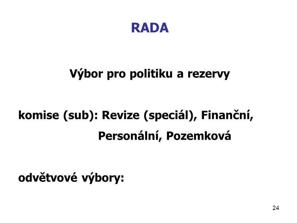 24 RADA Výbor pro politiku a rezervy komise (sub): Revize (speciál), Finanční, Personální, Pozemková odvětvové výbory: