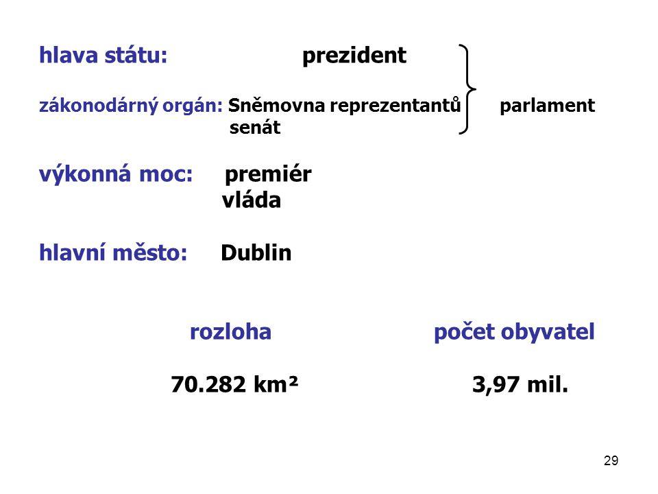 29 hlava státu: prezident zákonodárný orgán: Sněmovna reprezentantůparlament senát výkonná moc: premiér vláda hlavní město: Dublin rozlohapočet obyvat