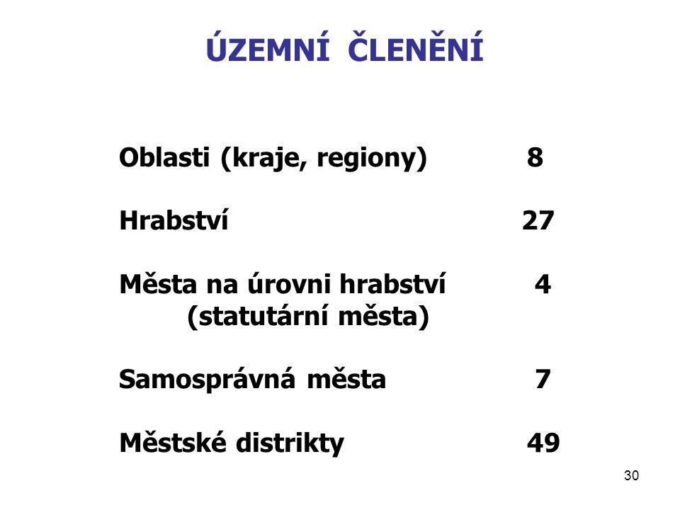 30 ÚZEMNÍ ČLENĚNÍ Oblasti (kraje, regiony)8 Hrabství 27 Města na úrovni hrabství 4 (statutární města) Samosprávná města 7 Městské distrikty49