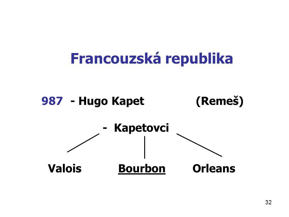 32 Francouzská republika 987- Hugo Kapet (Remeš) - Kapetovci Valois Bourbon Orleans