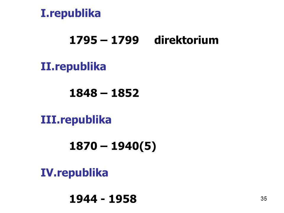 35 I.republika 1795 – 1799direktorium II.republika 1848 – 1852 III.republika 1870 – 1940(5) IV.republika 1944 - 1958