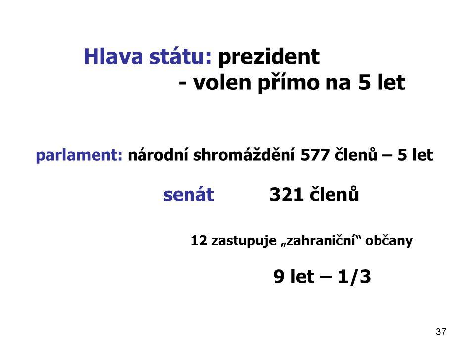 """37 Hlava státu: prezident - volen přímo na 5 let parlament: národní shromáždění 577 členů – 5 let senát 321 členů 12 zastupuje """"zahraniční"""" občany 9 l"""