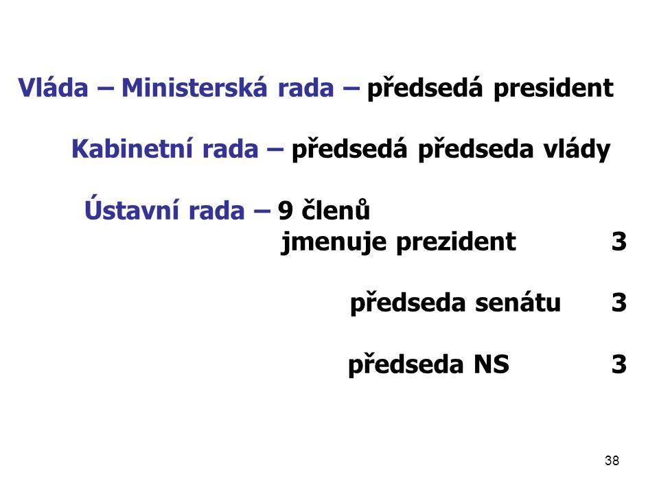 38 Vláda – Ministerská rada – předsedá president Kabinetní rada – předsedá předseda vlády Ústavní rada – 9 členů jmenuje prezident3 předseda senátu3 předseda NS3