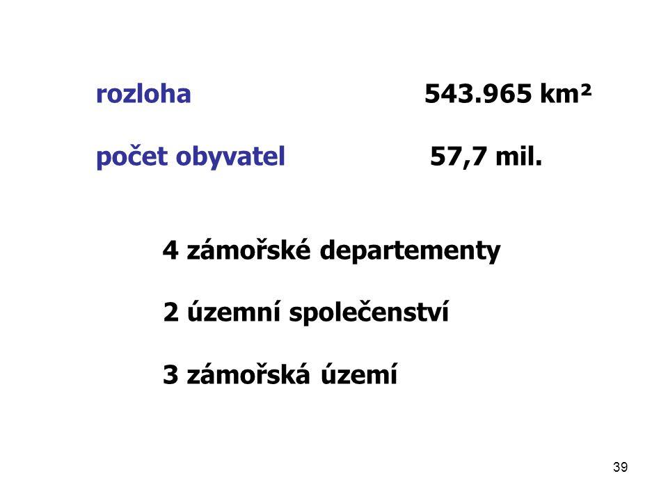 39 rozloha 543.965 km² počet obyvatel57,7 mil. 4 zámořské departementy 2 územní společenství 3 zámořská území
