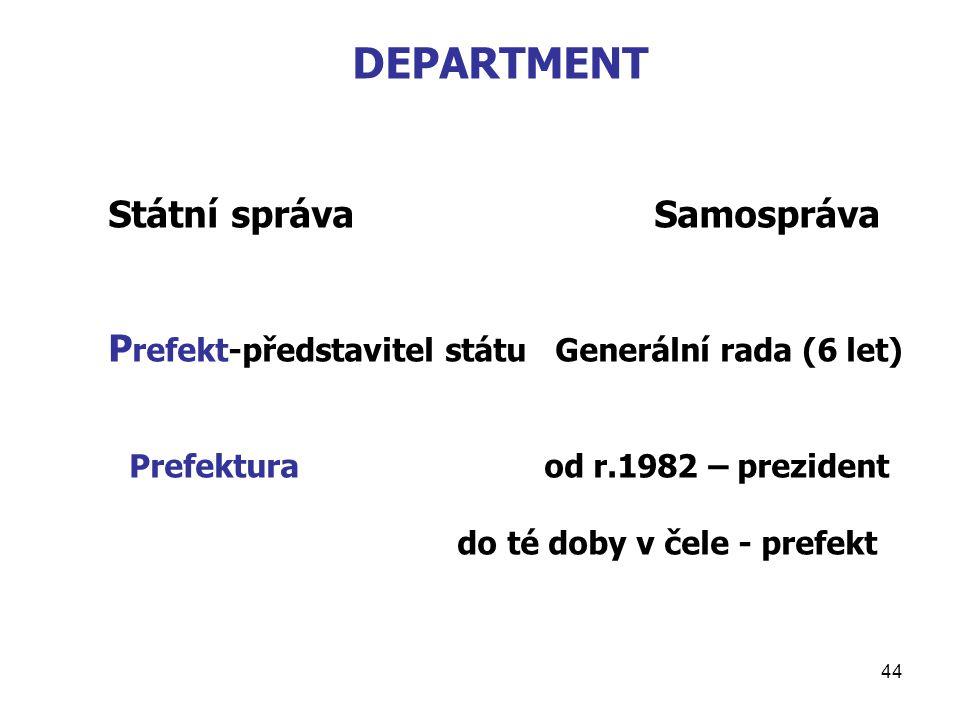 44 DEPARTMENT Státní správa Samospráva P refekt-představitel státu Generální rada (6 let) Prefekturaod r.1982 – prezident do té doby v čele - prefekt