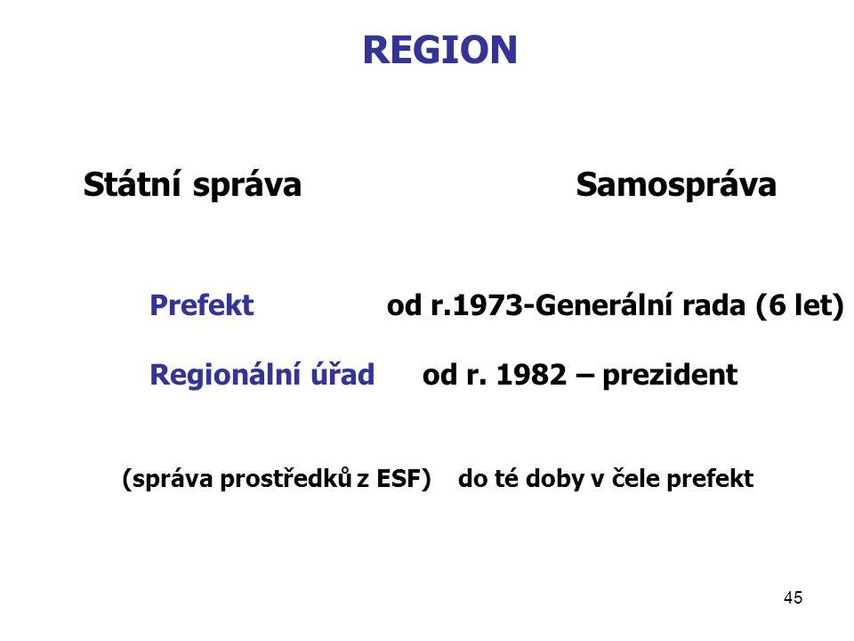 45 REGION Státní správaSamospráva Prefekt od r.1973-Generální rada (6 let) Regionální úřad od r. 1982 – prezident (správa prostředků z ESF) do té doby