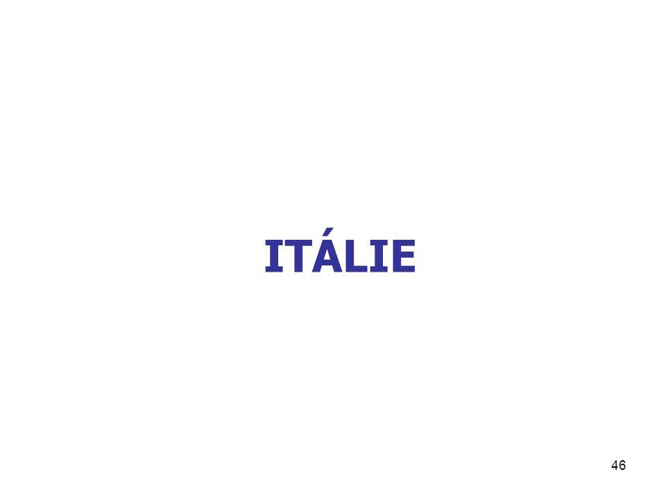 46 ITÁLIE