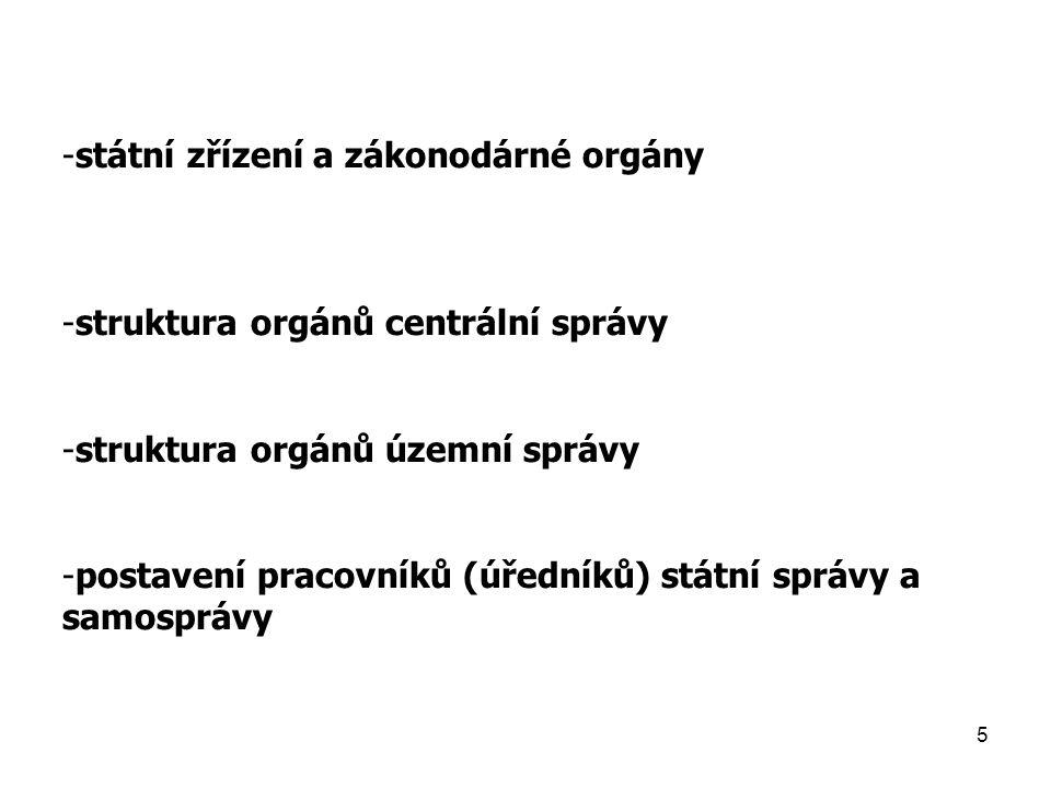 5 -státní zřízení a zákonodárné orgány -struktura orgánů centrální správy -struktura orgánů územní správy -postavení pracovníků (úředníků) státní správy a samosprávy