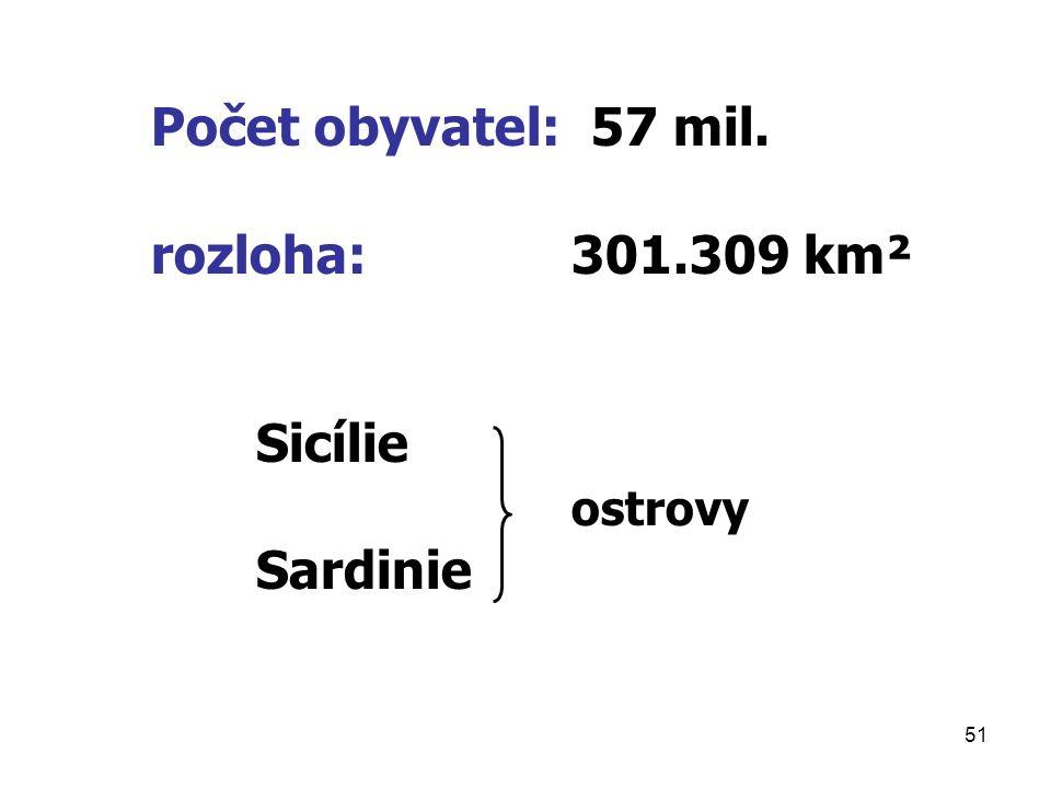 51 Počet obyvatel: 57 mil. rozloha:301.309 km² Sicílie ostrovy Sardinie