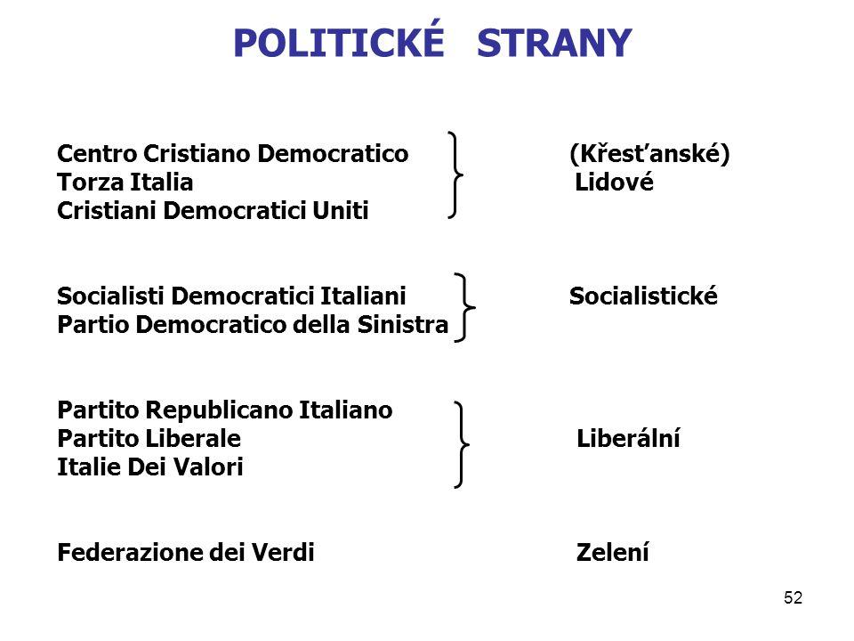 52 POLITICKÉ STRANY Centro Cristiano Democratico(Křesťanské) Torza Italia Lidové Cristiani Democratici Uniti Socialisti Democratici ItalianiSocialisti