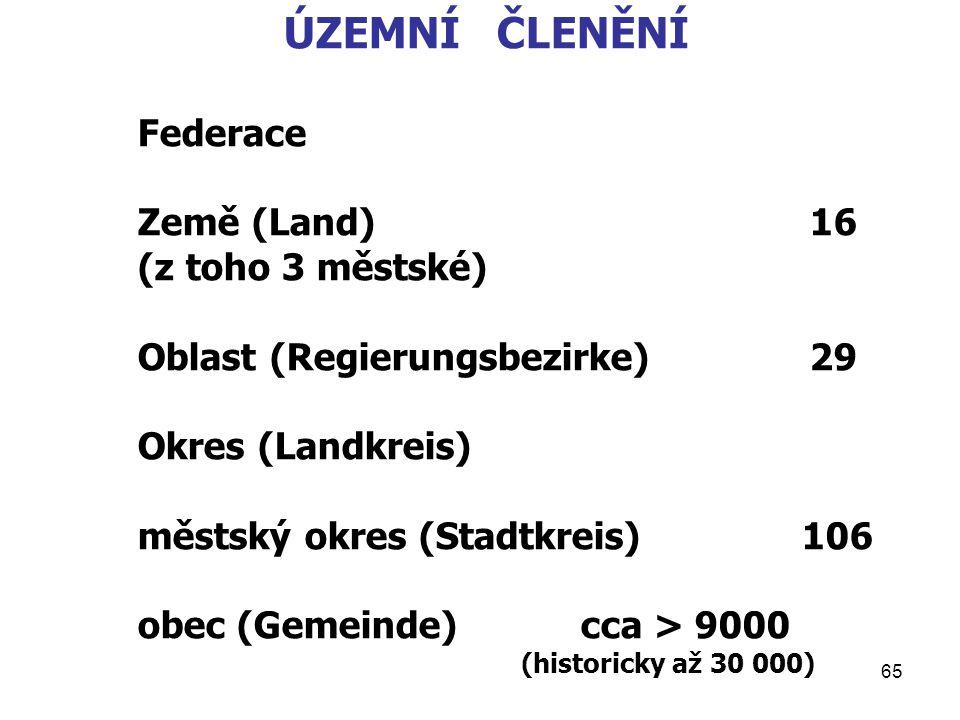 65 ÚZEMNÍ ČLENĚNÍ Federace Země (Land) 16 (z toho 3 městské) Oblast (Regierungsbezirke) 29 Okres (Landkreis) městský okres (Stadtkreis) 106 obec (Gemeinde) cca > 9000 (historicky až 30 000)