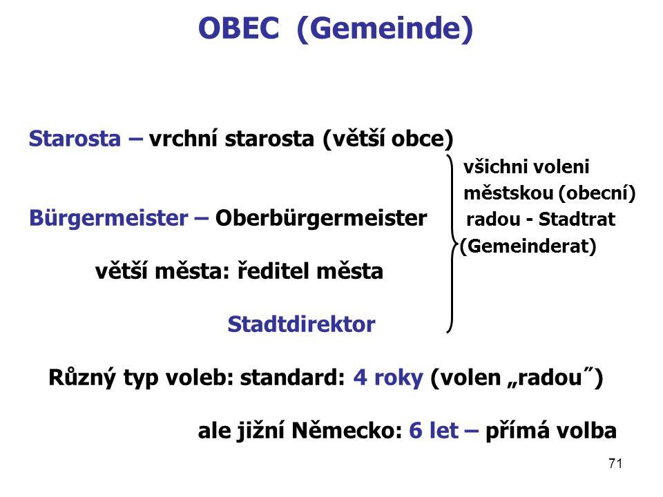 71 OBEC (Gemeinde) Starosta – vrchní starosta (větší obce) všichni voleni městskou (obecní) Bürgermeister – Oberbürgermeister radou - Stadtrat (Gemein