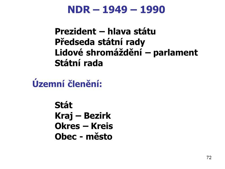 72 NDR – 1949 – 1990 Prezident – hlava státu Předseda státní rady Lidové shromáždění – parlament Státní rada Územní členění: Stát Kraj – Bezirk Okres