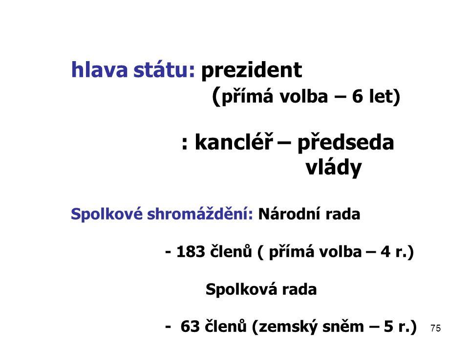 75 hlava státu: prezident ( přímá volba – 6 let) : kancléř – předseda vlády Spolkové shromáždění: Národní rada - 183 členů ( přímá volba – 4 r.) Spolková rada - 63 členů (zemský sněm – 5 r.)