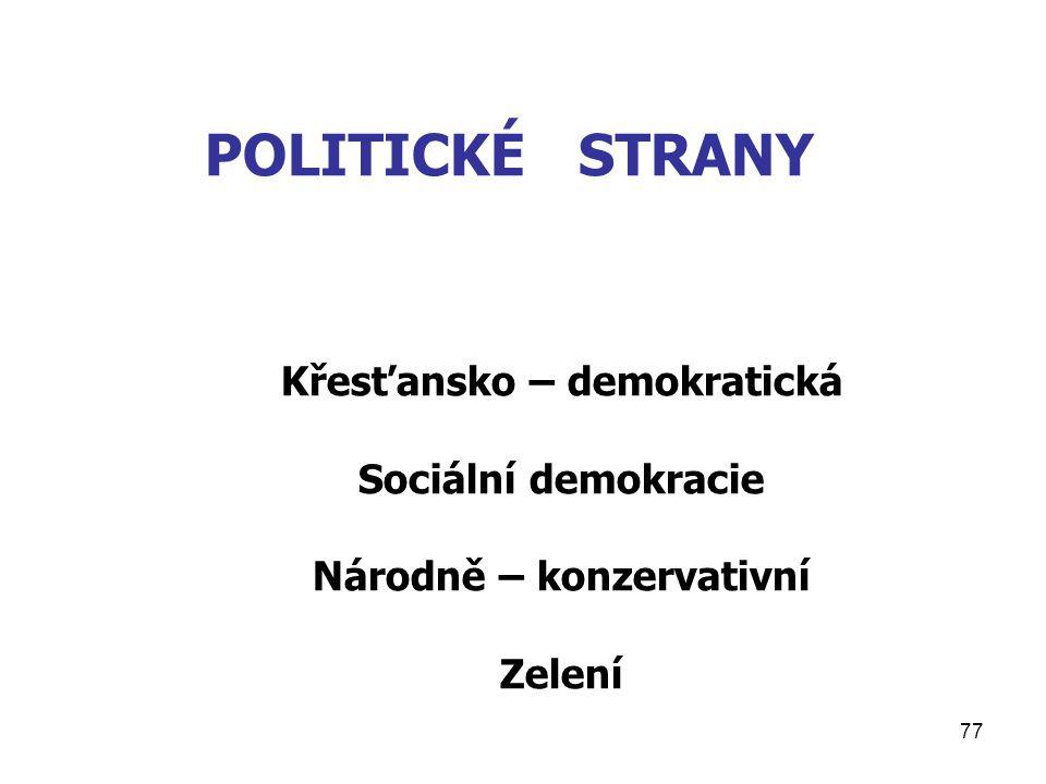 77 POLITICKÉ STRANY Křesťansko – demokratická Sociální demokracie Národně – konzervativní Zelení