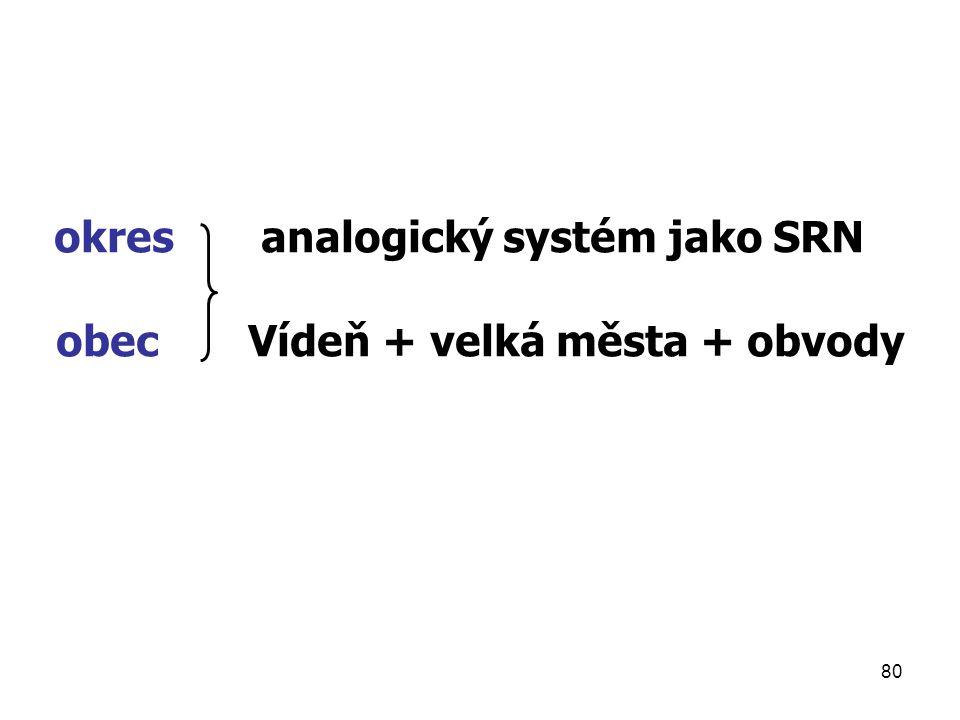 80 okres analogický systém jako SRN obec Vídeň + velká města + obvody